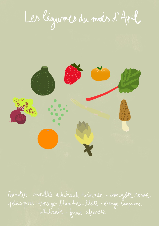 b67de5cb69b Fruits et légumes de saison avril   découvrez les fruits et légumes ...