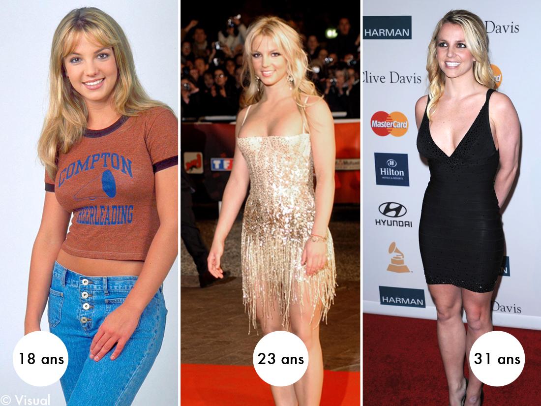 Britney Spears - People : à quel âge les préférez-vous ...