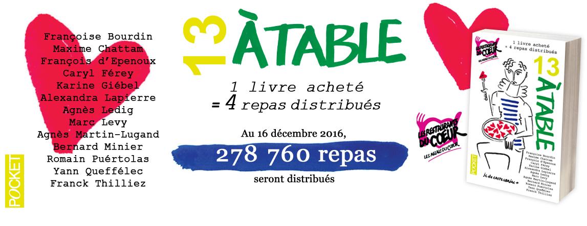 13atable