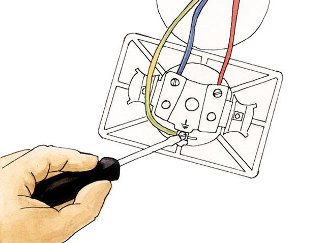Changer Une Prise Électrique - Elle Décoration