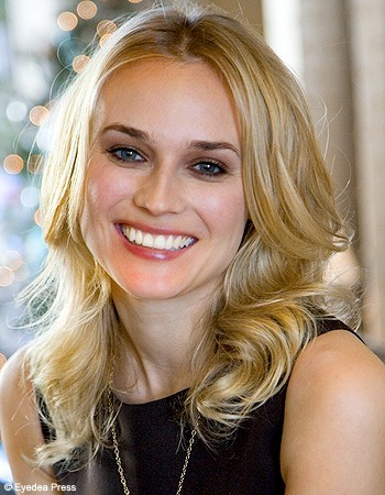 Personality ... MBTI Enneagram Diane Kruger ... loading picture